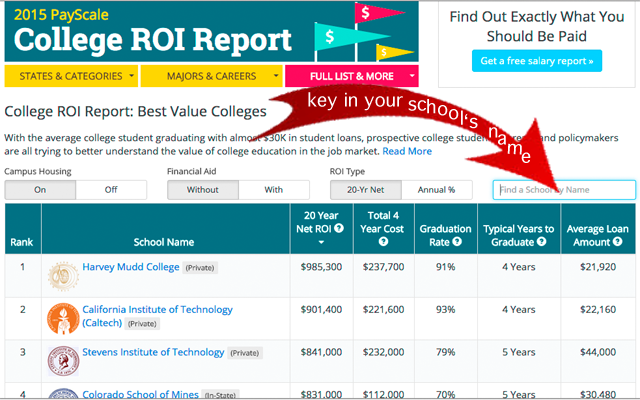 How Should You Look at ROI on College (updated: 11/14/2018)